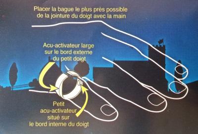 bague acupuncture anti ronflement