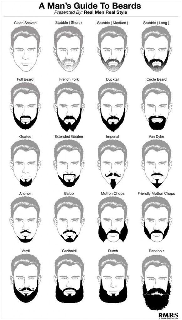 different style de barbe